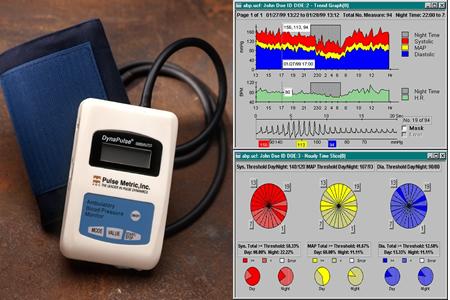 Monitor de presión arterial ambulatoria MAPA Dynapulse DP..